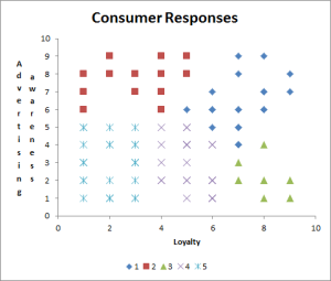 cluster analysis market segments