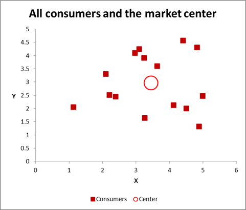 Using cluster analysis for market segmentation.
